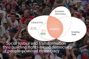 IBON International: Capacity Development for the People